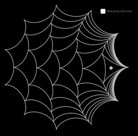 Interactive rolling hypocycloids | Matemáticas curiosas. Curiosidades matemáticas. | Scoop.it