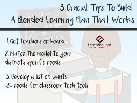 3 Crucial Tips To Build A Blended Learning Plan That Works - TeachThought | Tecnología Educativa | Scoop.it