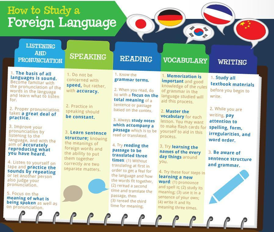a study benefits of foreign language