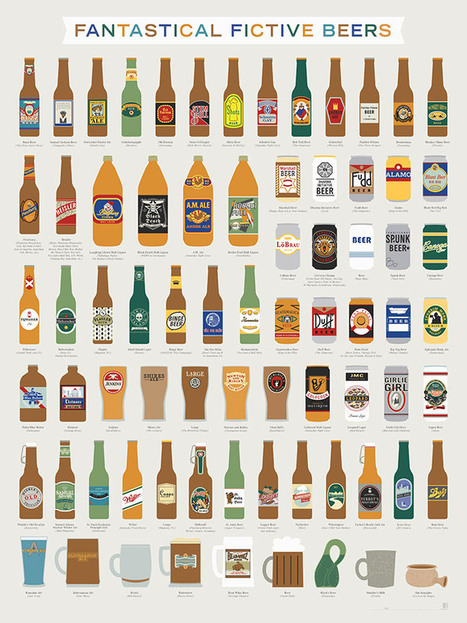71 fictional brews from different TV shows and movies. | All Geeks | Scoop.it