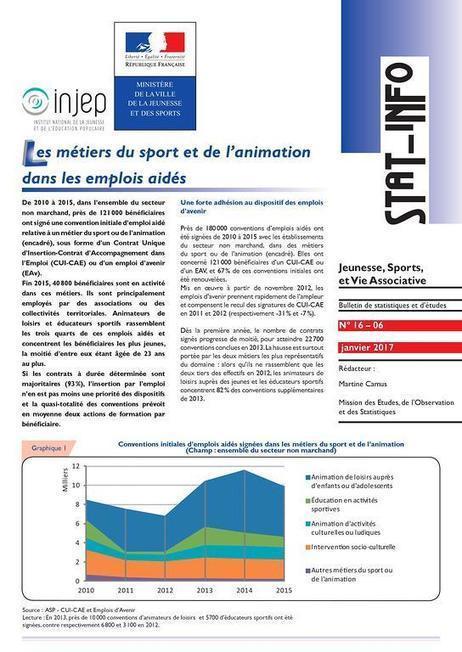 Les métiers du sport et de l'animation dans les emplois aidés | Injep | CaféAnimé | Scoop.it
