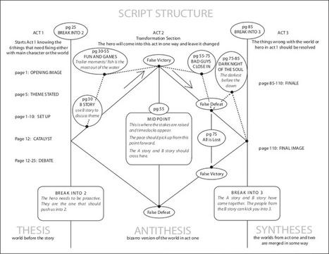 pitch anything oren klaff pdf download