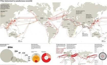 Côté sciences : comment Internet traverse les océans ? | Communication - Marketing - Web_Mode Pause | Scoop.it