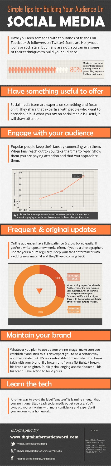 Simple Strategies For Growing A Social Media Audience [Infographic] | Aspiring Outliers | Scoop.it