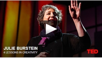 5 Outstanding TED Talks about Creativity | Social Media, Communications and Creativity | Scoop.it