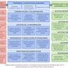PLE = Entornos Personales de Aprendizaje