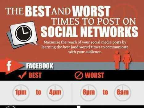 The Best Times Of Day To Post On Each Social Network | Content Marketing and Digital Strategies | Scoop.it