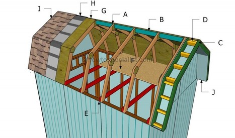 How to build a gambrel roof shed | HowToSpecialist - How to Build, Step by Step DIY Plans | Shed | Scoop.it
