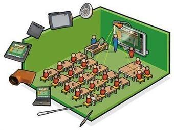 Recursos para la Pizarra Digital Interactiva | Baúl de una MaMaestra | Scoop.it