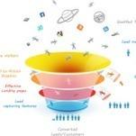 L'inbound marketing pour améliorer vos performances commerciales | C-Marketing | Stratégies Digitales l'Information | Scoop.it