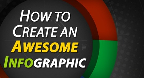 7 Steps to Create Engaging Infographics for Your Class ~ Educational Technology and Mobile Learning | Infographics in het onderwijs | Scoop.it