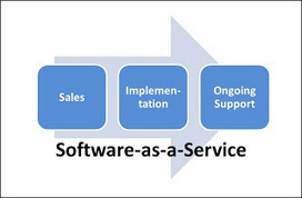 With SaaS, the Software is Not the Only Service Needed (via @servantofchaos)   Social Thinking   Scoop.it