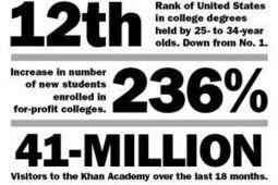 Innovations in Higher Education? Hah! | International Higher Education News | Scoop.it