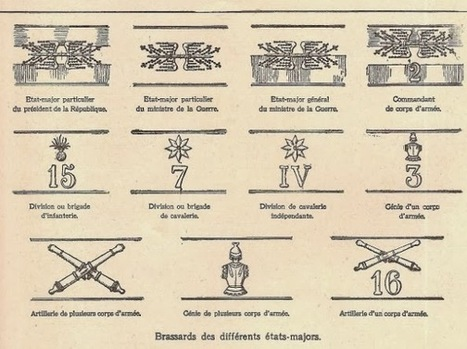 Mémoire des poilus de la Vienne: Grades, Brisques et Attributs | Chroniques d'antan et d'ailleurs | Scoop.it