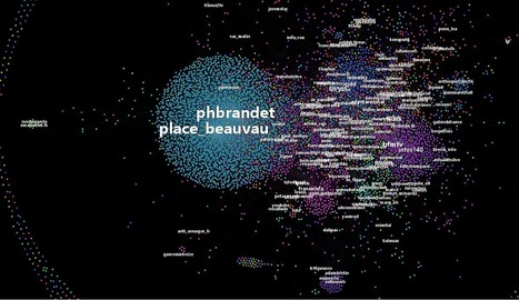 « Sur Twitter, les plus actifs sont les plus réactionnaires » | Mediapeps | Scoop.it