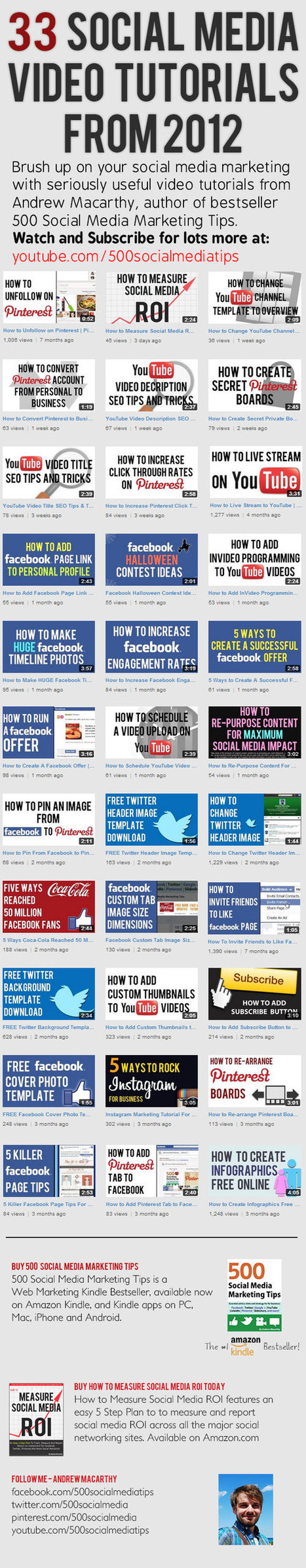 33 Social Media Video Tutorials [INFOGRAPHIC] | Social-Network-Stories | Scoop.it