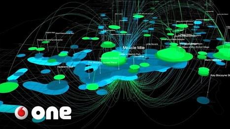 Big data de las redes sociales para predecir el comportamiento ciudadano | Desarrollo, TIC y educación | Scoop.it