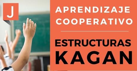 Estructuras Kagan. Cómo gestionar la atención y el silencio en el aula | Didáctica de las Ciencias Sociales, Geografía e Historia | Scoop.it