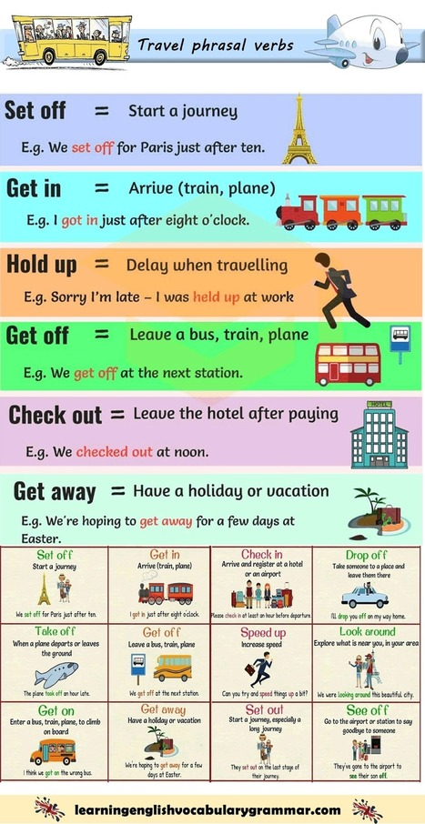 Travel phrases and conversation list | Learn ba
