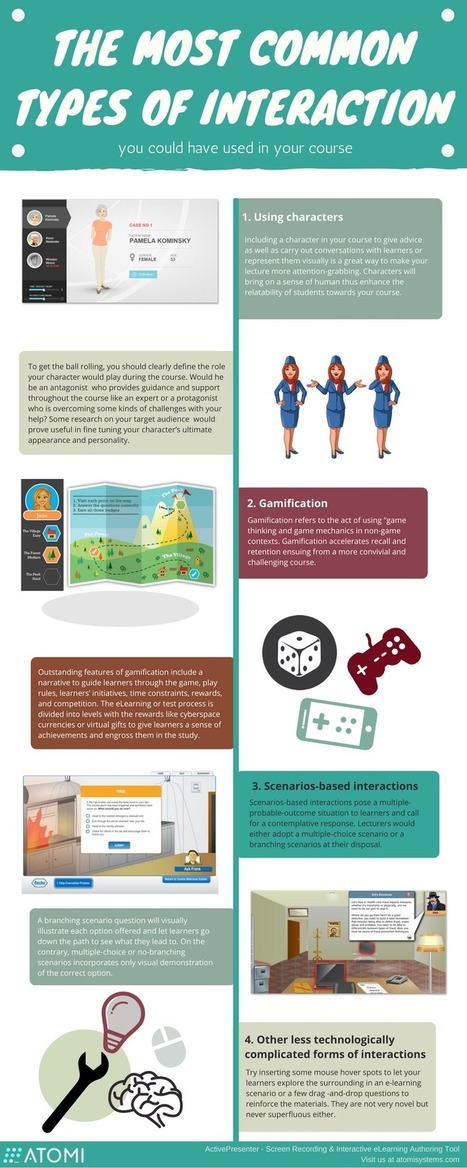 Common Types of Interactions to Use in eLearning Courses Infographic - e-Learning Infographics | m-learning (UkrEl11) | Scoop.it