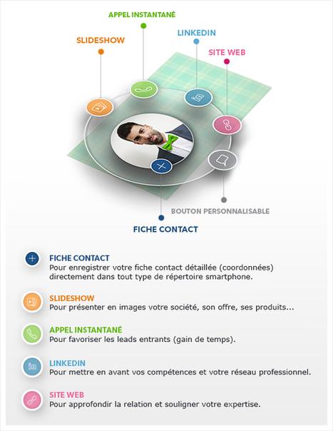 BleamCard La Carte De Visite En Ralit Augmente Imagine Par Une Startup Franaise