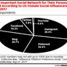 Consumer Behavior in Digital Environments