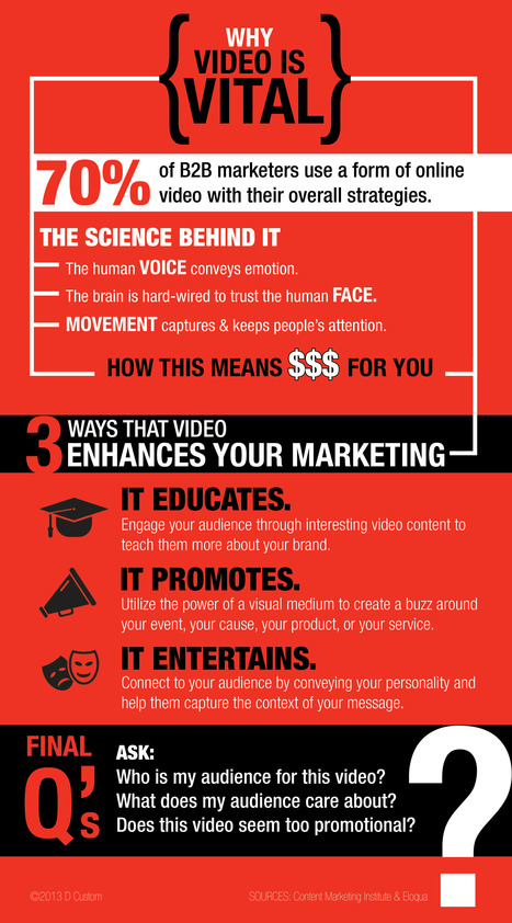 Why Video Content Belongs At Every Stage of Your Buyer's Journey - Business 2 Community | World's Best Infographics | Scoop.it