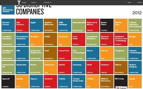 Las 50 empresas revolucionarias de 2012 según el MIT [50 Disruptive Companies 2012 - MIT Technology Review] | Pedalogica: educación y TIC | Scoop.it