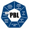 Project Based Learning in Schools