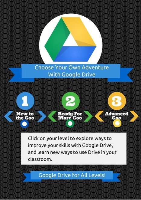 Choose Your Own Adventure With Google Drive by ShakeUpLearning | Googly | Scoop.it