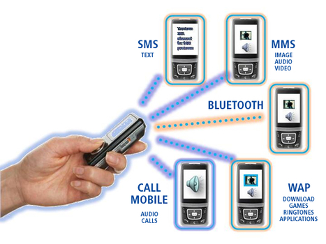 importance and advantage of cellular phones