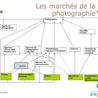 L'historique de l'appareil photo 3°3