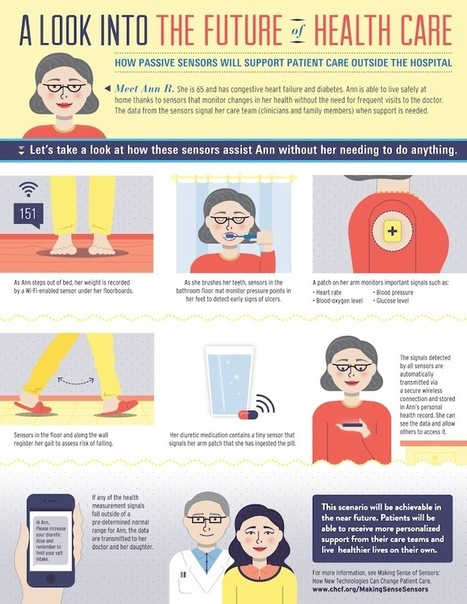 Keep track of yourself - HealthcareDIY.com | IT-Lyftet & IT-Piloterna | Scoop.it