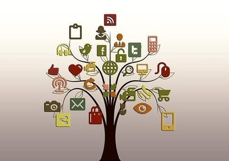 Quel réseau social apporte un trafic de qualité ? | Digital Business News | Scoop.it