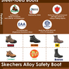 Safety Boots - Keep Your Feet Protected
