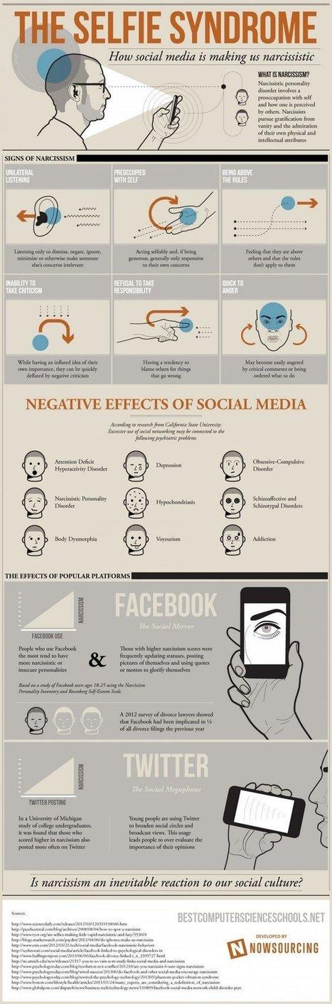 Syndrome du Selfie : les réseaux sociaux nous rendent-ils narcissiques ? [Infographie] | Managing Communities | Scoop.it