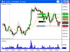 ninja trader' in Offshore Trader