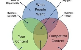 Designing a Content Strategy to Destroy Your SEO Nemesis | E-Commerce: Art + Science | Scoop.it