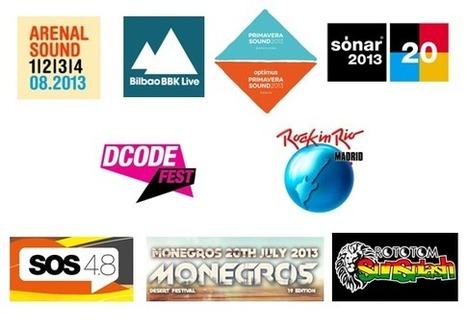 Estudio de Festivales Españoles en las Redes Sociales   El Gramolo   Scoop.it