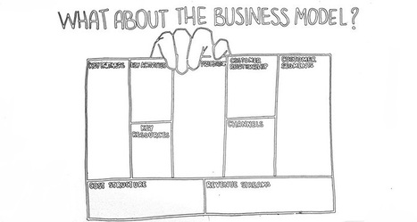 How important is a business model in frugal innovation? – a graphic story | Innovation and Creativity | Scoop.it