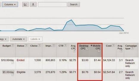 Google AdWords Adds Custom Columns | Le marketing et la communication digital | Scoop.it