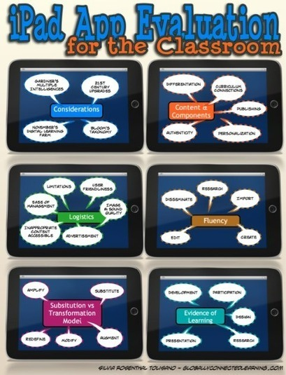 - Evaluating Apps with Transformative Use of the iPad in Mind | iPads in Ed | Scoop.it