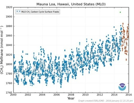 #FF The Ominous #Greenhouse Gas Accumulation Continues: Peak #Methane Approaches 3,000 Parts Per Billion | Messenger for mother Earth | Scoop.it