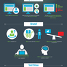 How to Design Website Successfully