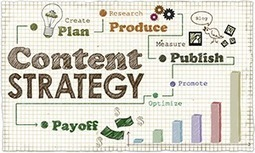 How educational content works together with product content. | Marketing Strategy | Scoop.it