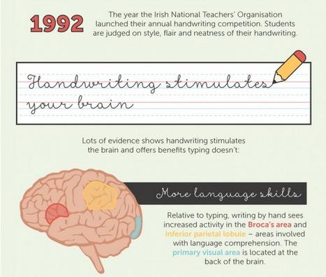 Why Handwriting Helps You Learn | Visual.ly | Onderwijs en digitalisering | Scoop.it