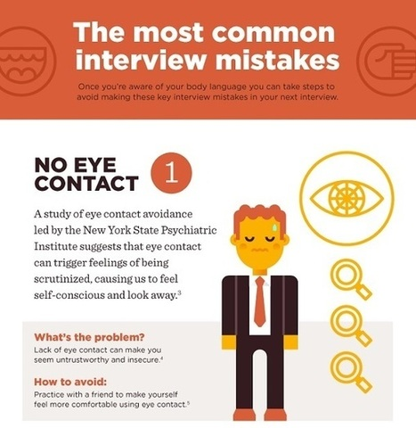 Infographic: Seven Body Language Interview Mistakes (And How To Avoid Them) - DesignTAXI.com | El rincón de mferna | Scoop.it