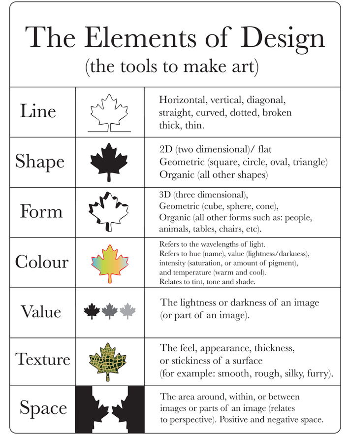 Seven Principles Of Design In Art : Elements examples using a leaf of ar