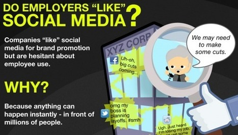La position des employeurs face au socialmedia | IT security & the usage of social media tools at work | Scoop.it