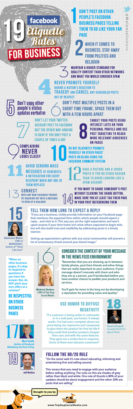 19 Facebook Rules for Maintaining Proper Businesses Etiquette | Aprendiendo a Distancia | Scoop.it
